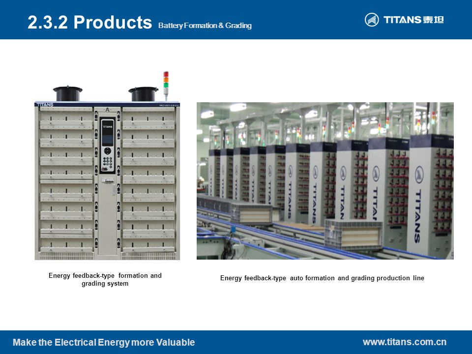 www.titans.com.cn Make the Electrical Energy more Valuable Energy feedback-type formation and grading system Energy feedback-type auto formation and g