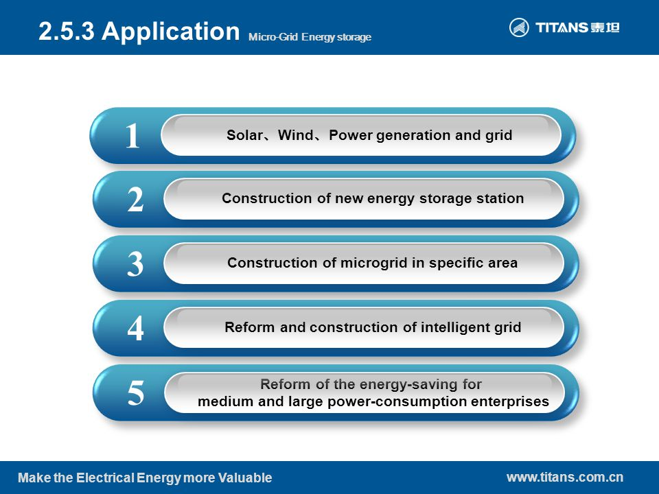 www.titans.com.cn Make the Electrical Energy more Valuable Solar 、 Wind 、 Power generation and grid 1 Construction of new energy storage station 2 Con