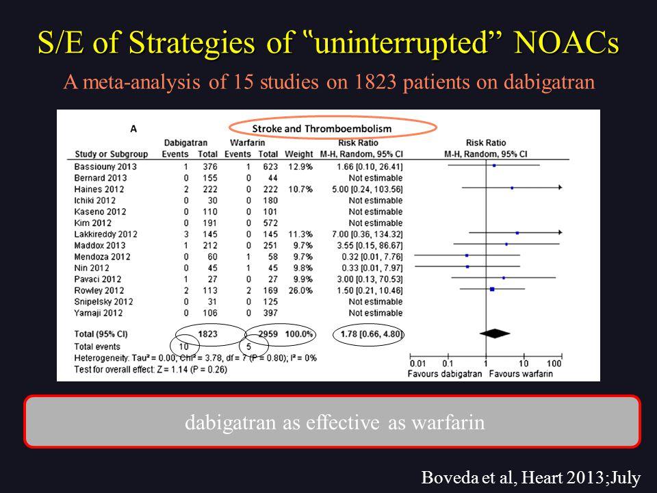 "Boveda et al, Heart 2013;July A meta-analysis of 15 studies on 1823 patients on dabigatran S/E of Strategies of "" uninterrupted NOACs dabigatran as effective as warfarin"