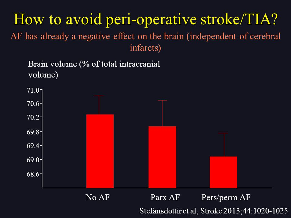 Brain volume (% of total intracranial volume) 71.0 No AF 69.4 69.0 68.6 69.8 70.2 70.6 Stefansdottir et al, Stroke 2013;44:1020-1025 Parx AFPers/perm AF How to avoid peri-operative stroke/TIA.