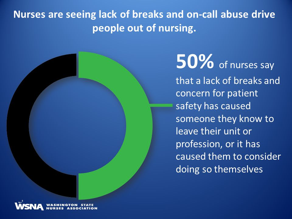 Nurses are seeing lack of breaks and on-call abuse drive people out of nursing.