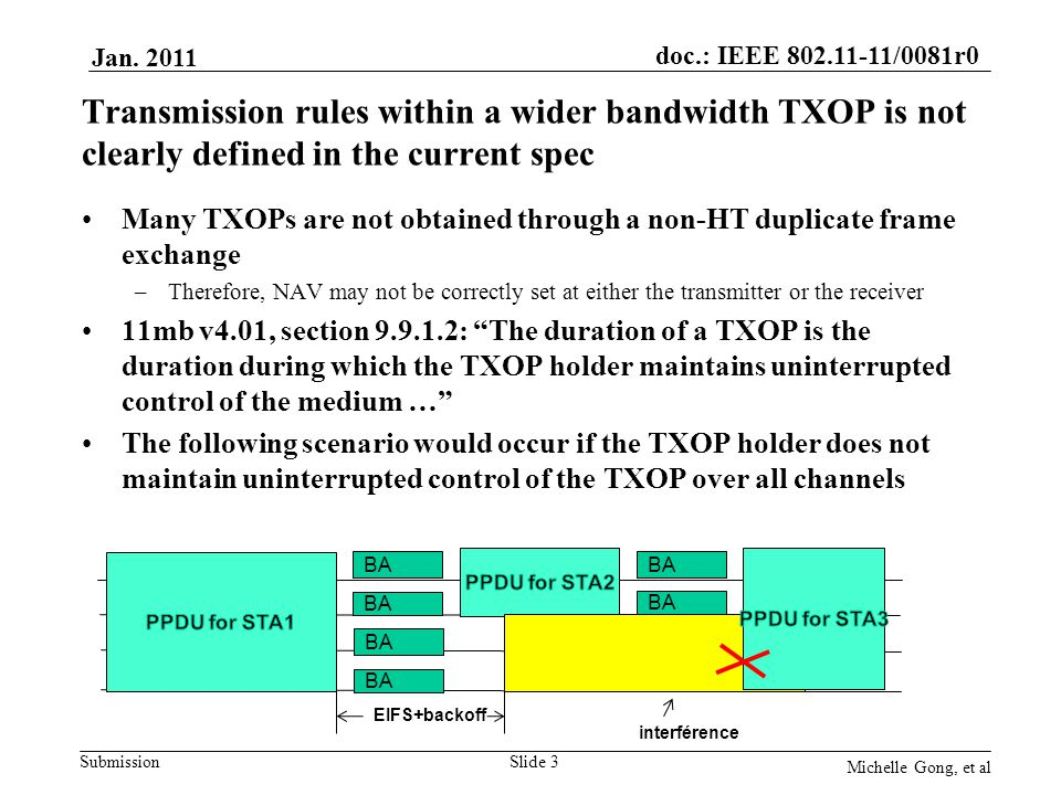 Submission doc.: IEEE 802.11-11/0081r0 Transmission rules within a wider bandwidth TXOP is not clearly defined in the current spec Many TXOPs are not obtained through a non-HT duplicate frame exchange –Therefore, NAV may not be correctly set at either the transmitter or the receiver 11mb v4.01, section 9.9.1.2: The duration of a TXOP is the duration during which the TXOP holder maintains uninterrupted control of the medium … The following scenario would occur if the TXOP holder does not maintain uninterrupted control of the TXOP over all channels Slide 3 Michelle Gong, et al Jan.
