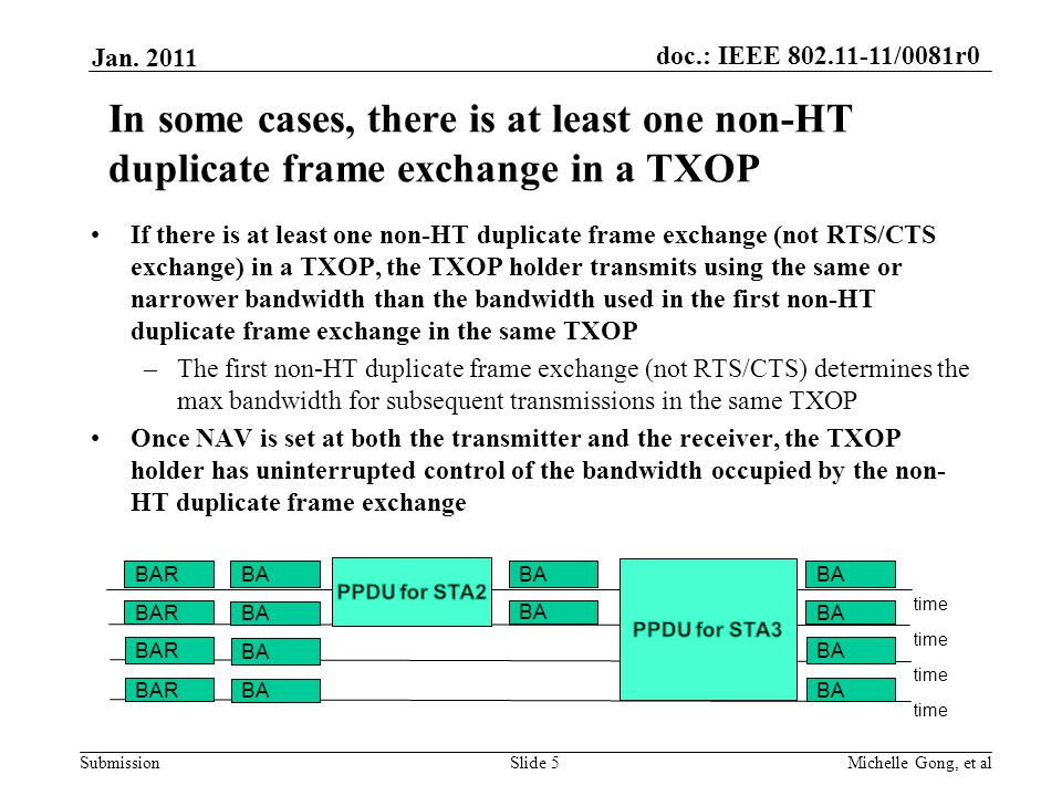 Submission doc.: IEEE 802.11-11/0081r0 In some cases, there is at least one non-HT duplicate frame exchange in a TXOP If there is at least one non-HT duplicate frame exchange (not RTS/CTS exchange) in a TXOP, the TXOP holder transmits using the same or narrower bandwidth than the bandwidth used in the first non-HT duplicate frame exchange in the same TXOP –The first non-HT duplicate frame exchange (not RTS/CTS) determines the max bandwidth for subsequent transmissions in the same TXOP Once NAV is set at both the transmitter and the receiver, the TXOP holder has uninterrupted control of the bandwidth occupied by the non- HT duplicate frame exchange Michelle Gong, et alSlide 5 Jan.