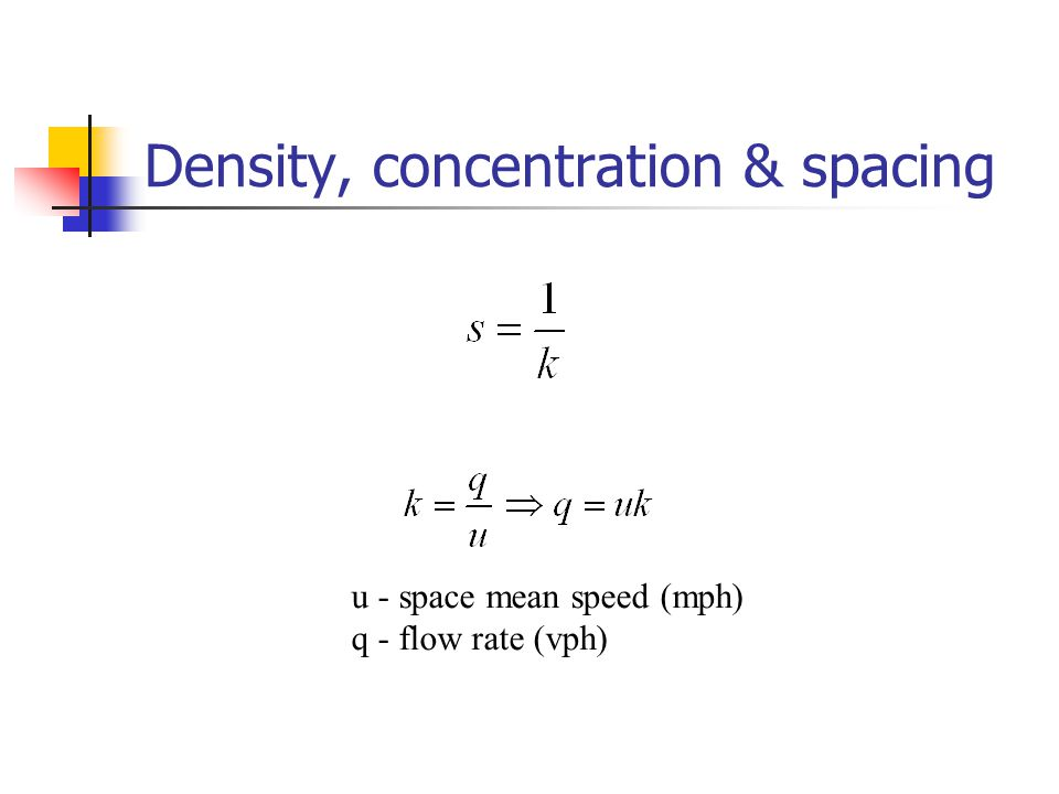 Density, concentration & spacing u - space mean speed (mph) q - flow rate (vph)