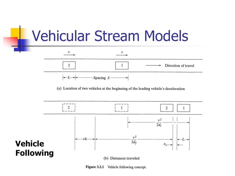 Vehicular Stream Models Vehicle Following
