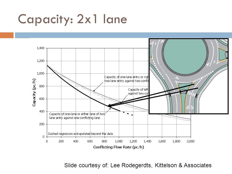 Capacity: 2x1 lane Slide courtesy of: Lee Rodegerdts, Kittelson & Associates