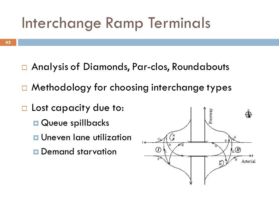 Interchange Ramp Terminals  Analysis of Diamonds, Par-clos, Roundabouts  Methodology for choosing interchange types  Lost capacity due to:  Queue