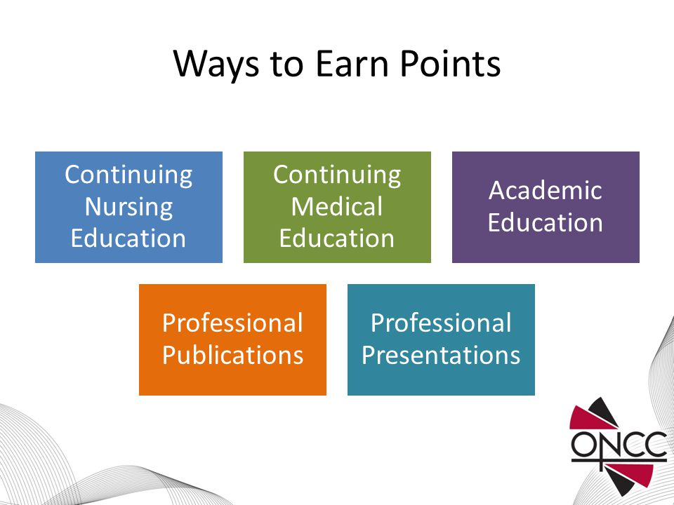 Ways to Earn Points Continuing Nursing Education Continuing Medical Education Academic Education Professional Publications Professional Presentations