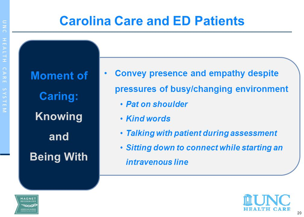20 U N C H E A L T H C A R E S Y S T E M Convey presence and empathy despite pressures of busy/changing environment Pat on shoulder Kind words Talking with patient during assessment Sitting down to connect while starting an intravenous line Moment of Caring: Knowing and Being With Carolina Care and ED Patients