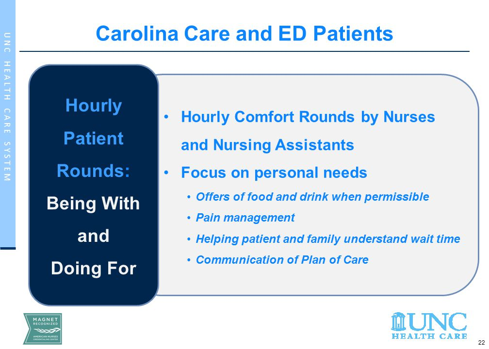 22 U N C H E A L T H C A R E S Y S T E M Hourly Comfort Rounds by Nurses and Nursing Assistants Focus on personal needs Offers of food and drink when permissible Pain management Helping patient and family understand wait time Communication of Plan of Care Hourly Patient Rounds : Being With and Doing For Carolina Care and ED Patients