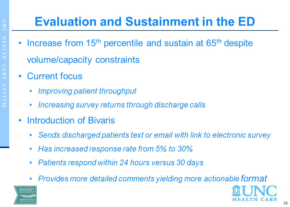 26 U N C H E A L T H C A R E S Y S T E M Evaluation and Sustainment in the ED Increase from 15 th percentile and sustain at 65 th despite volume/capacity constraints Current focus Improving patient throughput Increasing survey returns through discharge calls Introduction of Bivaris Sends discharged patients text or email with link to electronic survey Has increased response rate from 5% to 30% Patients respond within 24 hours versus 30 days Provides more detailed comments yielding more actionable format