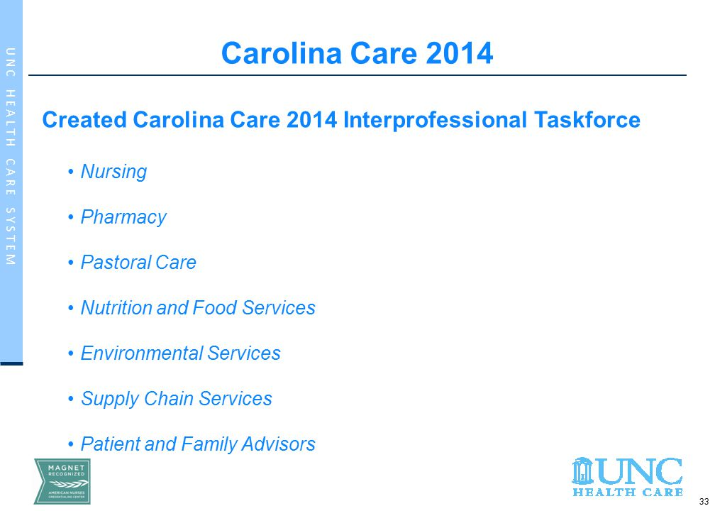 33 U N C H E A L T H C A R E S Y S T E M Carolina Care 2014 Created Carolina Care 2014 Interprofessional Taskforce Nursing Pharmacy Pastoral Care Nutrition and Food Services Environmental Services Supply Chain Services Patient and Family Advisors