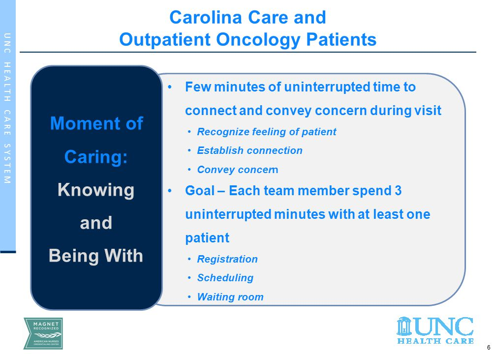 17 U N C H E A L T H C A R E S Y S T E M Translating Caring Theory to the Emergency Department (ED) UNCH Emergency Department Annual visit volumes of approximately 72,000 adults and 10,000 pediatric patients One of the largest referral centers in North Carolina Admit rate near 30% Certified Level I Trauma Center for adult and pediatrics State Burn Center Joint Commission Stroke Center Chest Pain Center