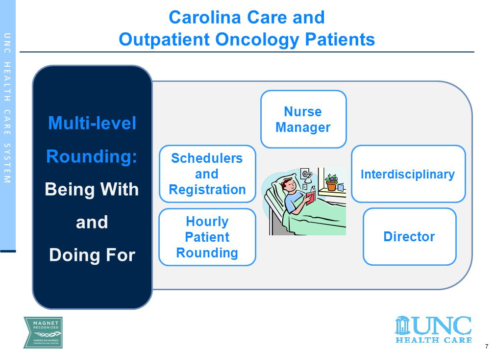 7 U N C H E A L T H C A R E S Y S T E M Multi-level Rounding: Being With and Doing For Hourly Patient Rounding Schedulers and Registration Director Interdisciplinary Nurse Manager Carolina Care and Outpatient Oncology Patients