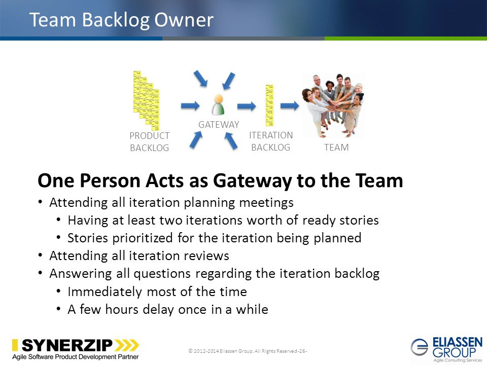 © 2012-2014 Eliassen Group. All Rights Reserved -26- Click to edit Master title style Team Backlog Owner One Person Acts as Gateway to the Team Attend
