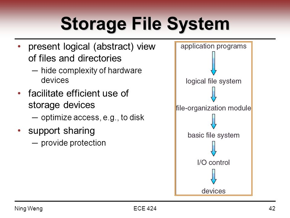 Storage File System present logical (abstract) view of files and directories ─ hide complexity of hardware devices facilitate efficient use of storage devices ─ optimize access, e.g., to disk support sharing ─ provide protection Ning WengECE 42442