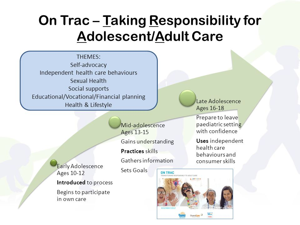 On Trac – Taking Responsibility for Adolescent/Adult Care Early Adolescence Ages 10-12 Introduced to process Begins to participate in own care Mid-adolescence Ages 13-15 Gains understanding Practices skills Gathers information Sets Goals Late Adolescence Ages 16-18 Prepare to leave paediatric setting with confidence Uses independent health care behaviours and consumer skills THEMES: Self-advocacy Independent health care behaviours Sexual Health Social supports Educational/Vocational/Financial planning Health & Lifestyle