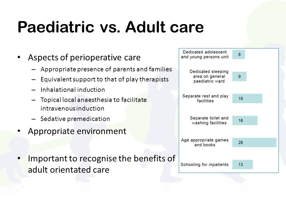 Paediatric vs. Adult care Aspects of perioperative care – Appropriate presence of parents and families – Equivalent support to that of play therapists