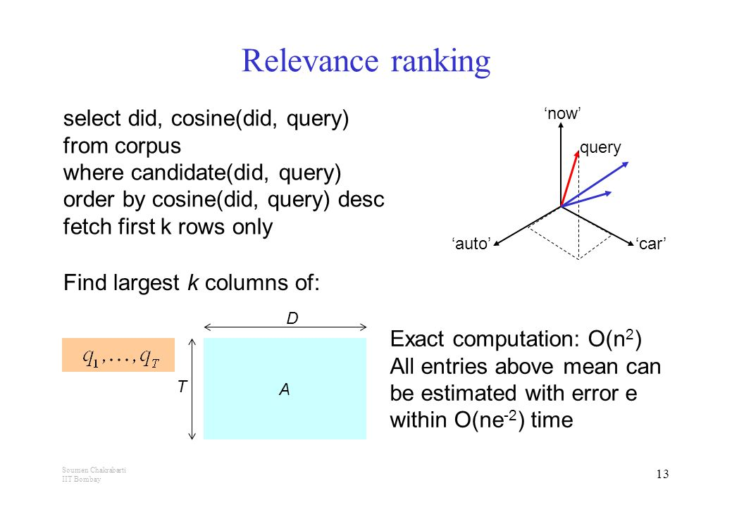 Soumen Chakrabarti IIT Bombay 13 Relevance ranking select did, cosine(did, query) from corpus where candidate(did, query) order by cosine(did, query) desc fetch first k rows only 'auto''car' 'now' query A T D Find largest k columns of: Exact computation: O(n 2 ) All entries above mean can be estimated with error e within O(ne -2 ) time