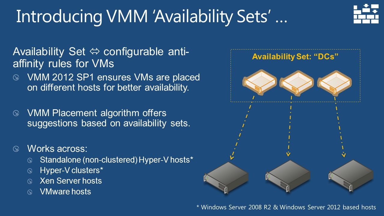 Availability Set: DCs Availability Set  configurable anti- affinity rules for VMs VMM 2012 SP1 ensures VMs are placed on different hosts for better availability.