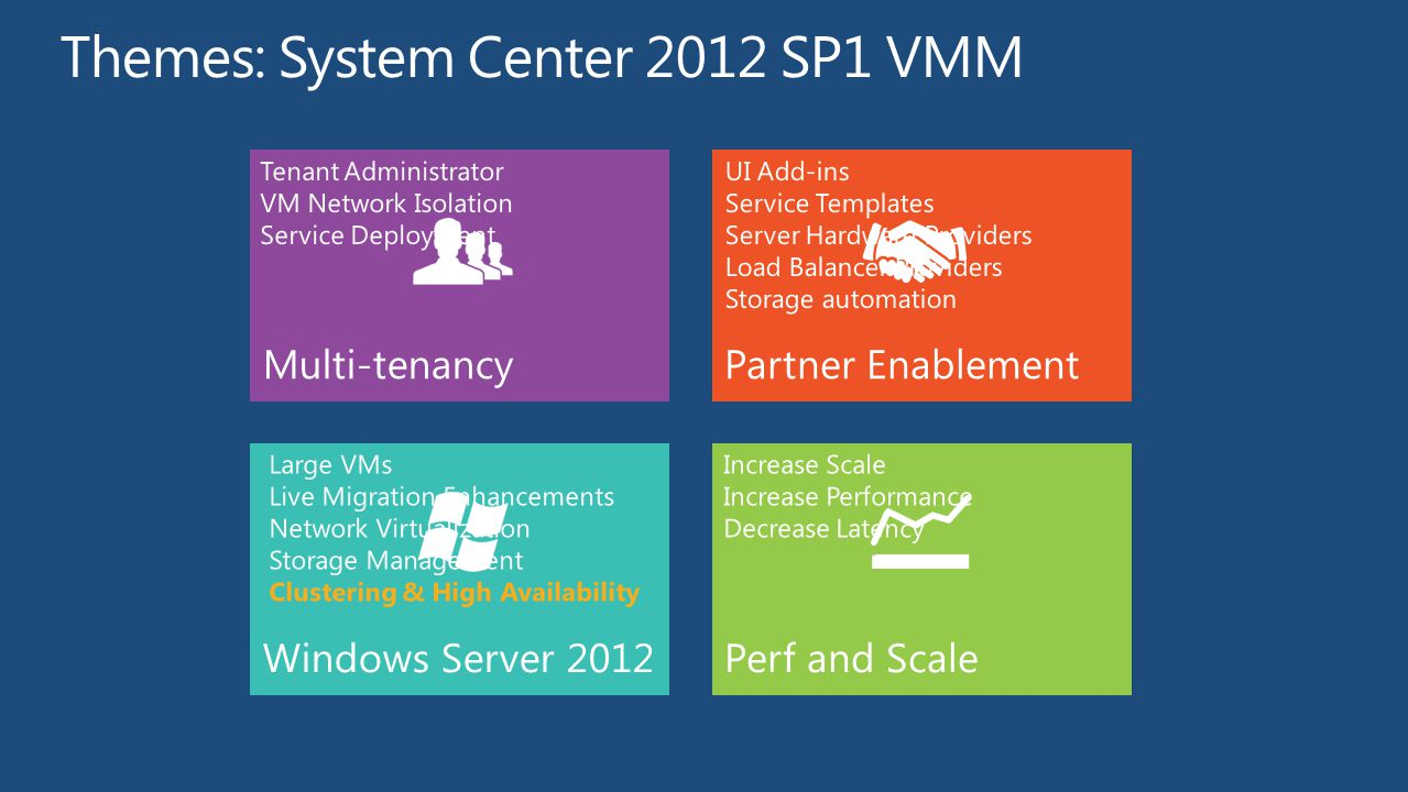 VMM 2012 SP1 will: Refresh existing possible owners settings configured on the cluster.