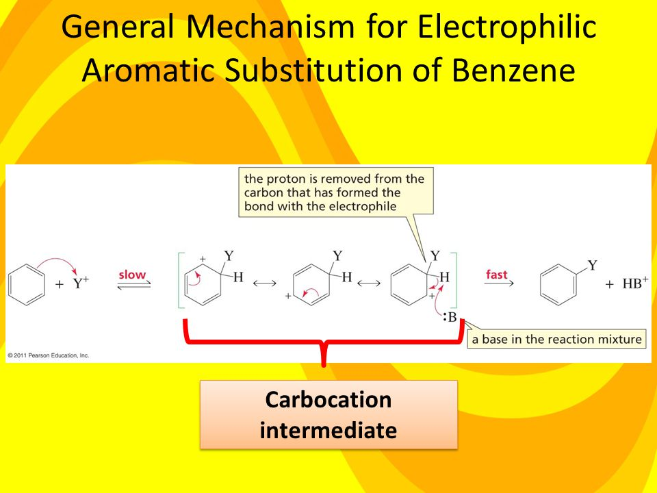 General Mechanism for Electrophilic Aromatic Substitution of Benzene Carbocation intermediate