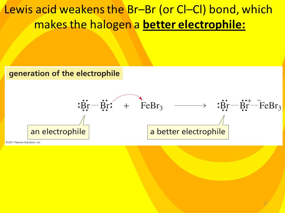 17 Lewis acid weakens the Br–Br (or Cl–Cl) bond, which makes the halogen a better electrophile: