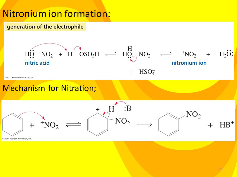 21 Nitronium ion formation: Mechanism for Nitration;