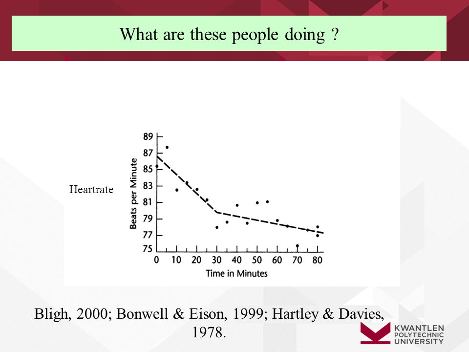 What are these people doing ? Bligh, 2000; Bonwell & Eison, 1999; Hartley & Davies, 1978. Hello Are you Heartrate