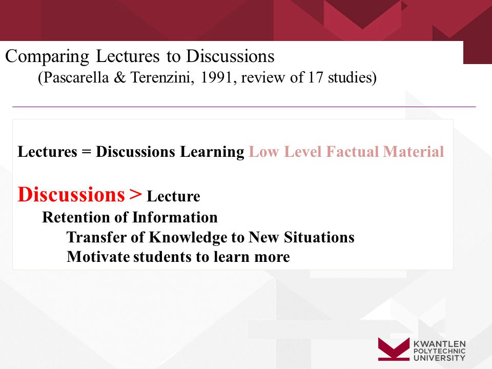 Comparing Lectures to Discussions (Pascarella & Terenzini, 1991, review of 17 studies) Lectures = Discussions Learning Low Level Factual Material Disc