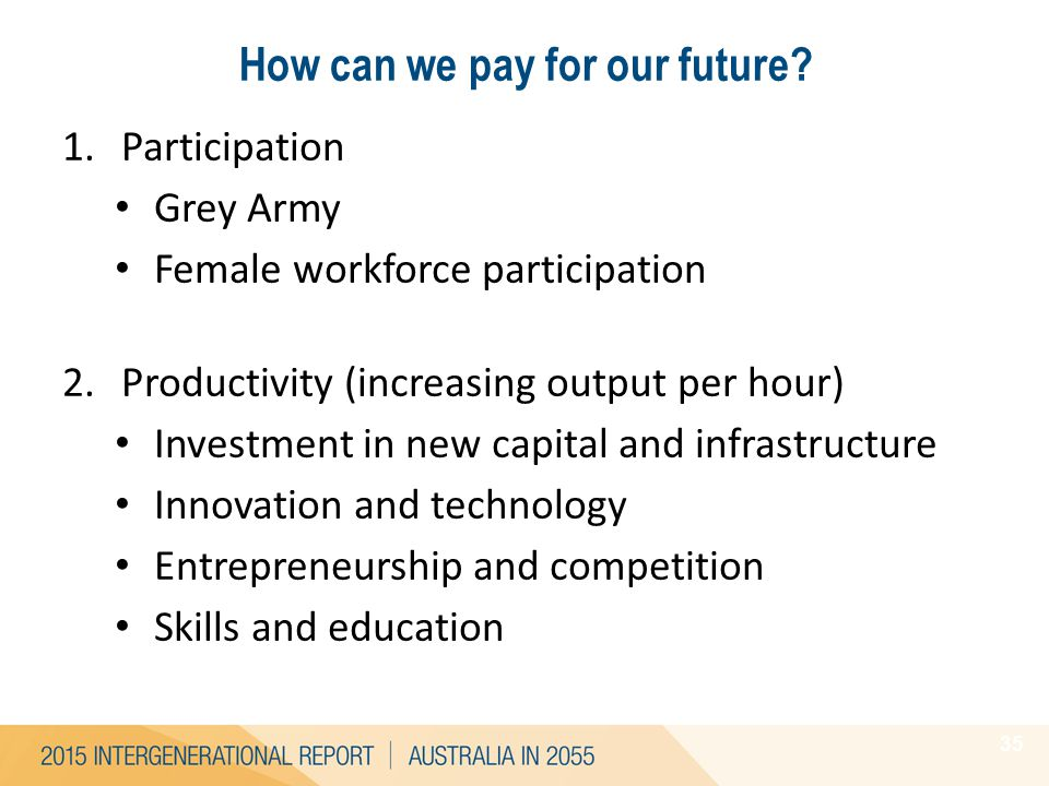 How can we pay for our future? 35 1.Participation Grey Army Female workforce participation 2.Productivity (increasing output per hour) Investment in n