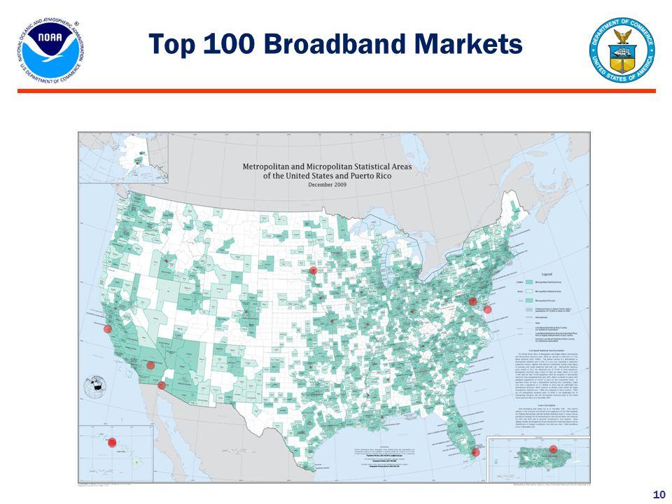 Top 100 Broadband Markets 10