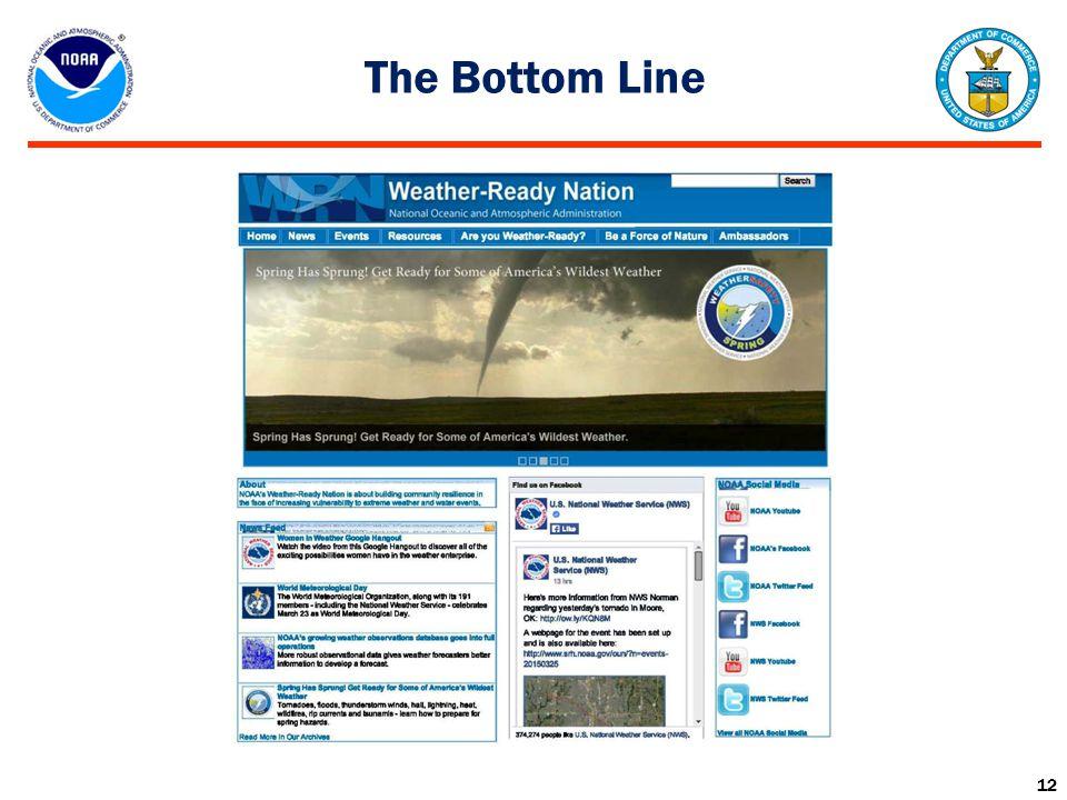 The Bottom Line 12