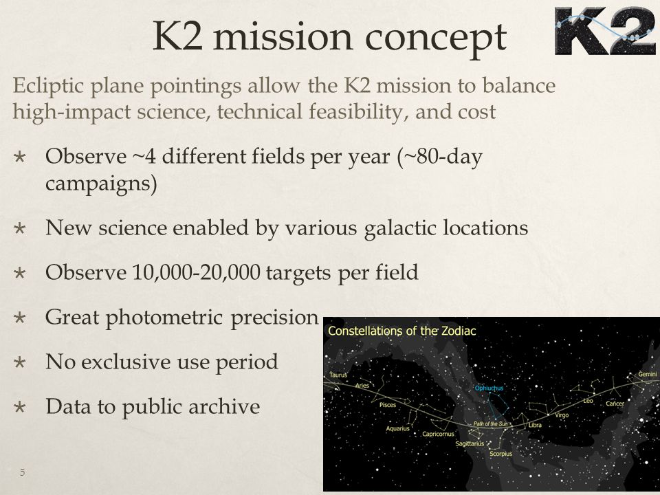 K2 mission concept Ecliptic plane pointings allow the K2 mission to balance high-impact science, technical feasibility, and cost  Observe ~4 different fields per year (~80-day campaigns)  New science enabled by various galactic locations  Observe 10,000-20,000 targets per field  Great photometric precision  No exclusive use period  Data to public archive 5