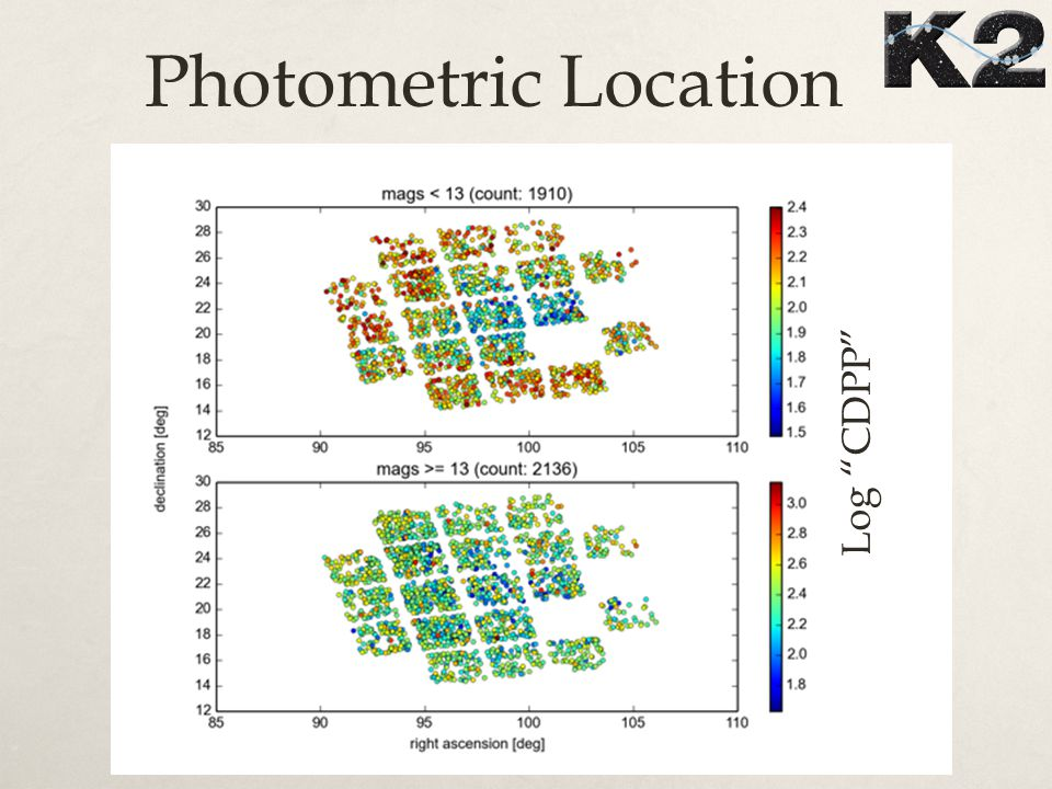 Photometric Location Log CDPP