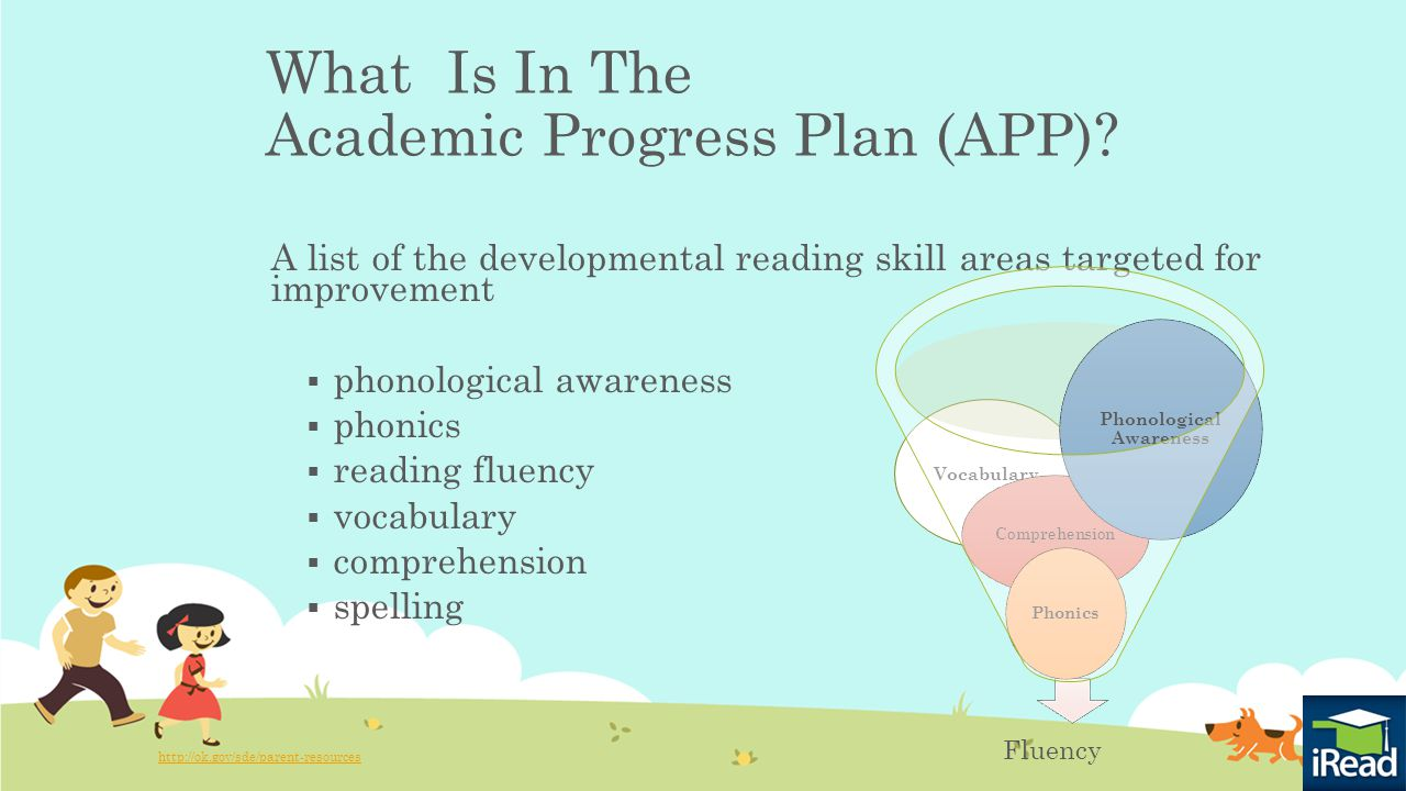 Vocabulary What Is In The Academic Progress Plan (APP).