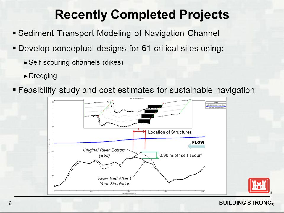 BUILDING STRONG ® Recently Completed Projects 9  Sediment Transport Modeling of Navigation Channel  Develop conceptual designs for 61 critical sites