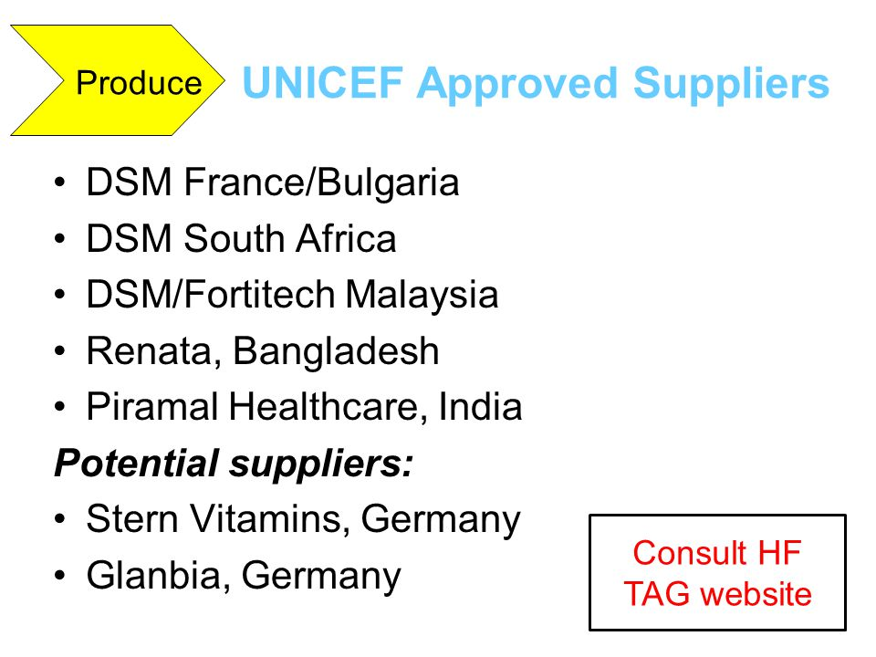 UNICEF Approved Suppliers DSM France/Bulgaria DSM South Africa DSM/Fortitech Malaysia Renata, Bangladesh Piramal Healthcare, India Potential suppliers