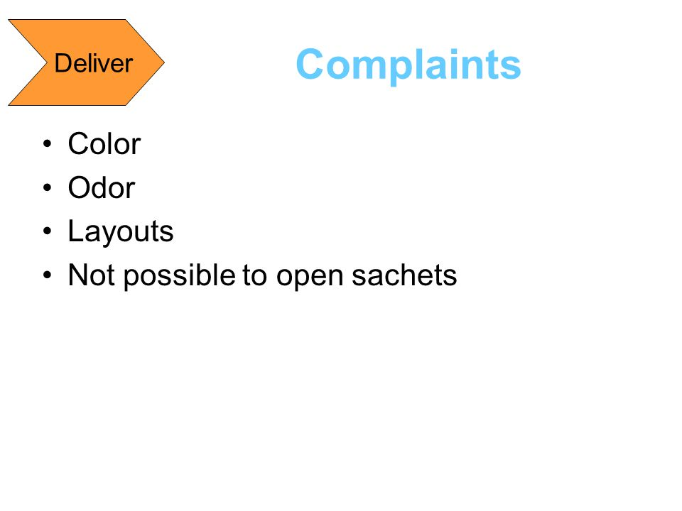 Complaints Deliver Color Odor Layouts Not possible to open sachets