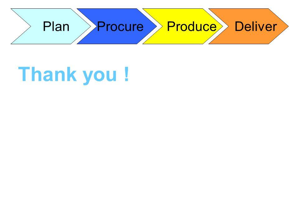 Thank you ! Plan Procure Produce Deliver