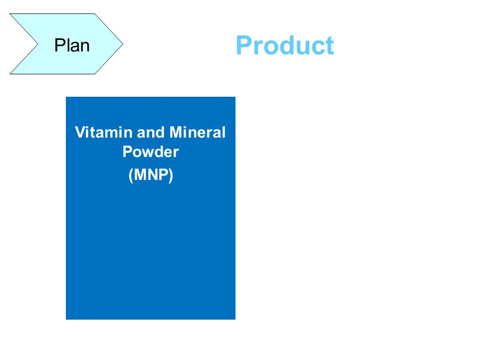 Product Plan Vitamin and Mineral Powder (MNP)