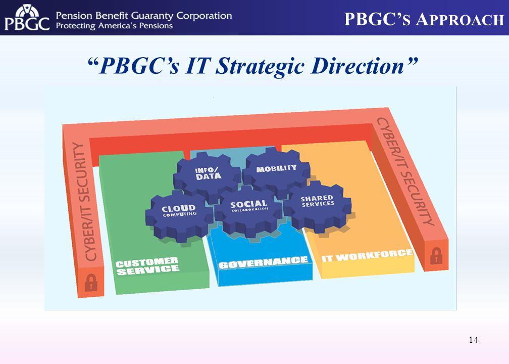 PBGC' S A PPROACH PBGC's IT Strategic Direction 14