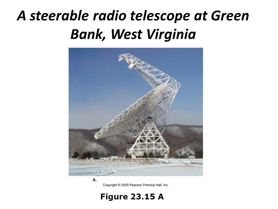 Astronomical tools  Detecting invisible radiation Radio radiation Gathered by big dishes called radio telescopes Advantages over optical telescopes » Less affected by weather » Less expensive » Can be used 24 hours a day » Detects material that does not emit visible radiation » Can see through interstellar dust clouds