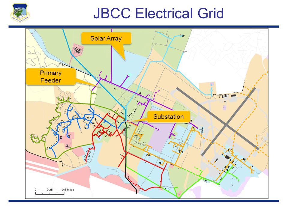 Substation Solar Array Primary Feeder JBCC Electrical Grid