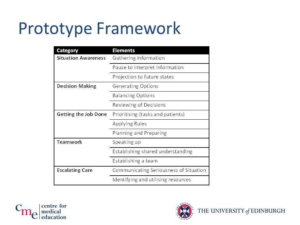 Prototype Framework