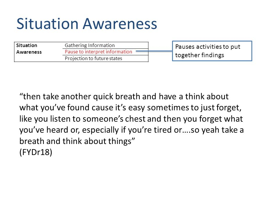 Situation Awareness Gathering Information Pause to interpret information Projection to future states Pauses activities to put together findings then take another quick breath and have a think about what you've found cause it's easy sometimes to just forget, like you listen to someone's chest and then you forget what you've heard or, especially if you're tired or….so yeah take a breath and think about things (FYDr18)