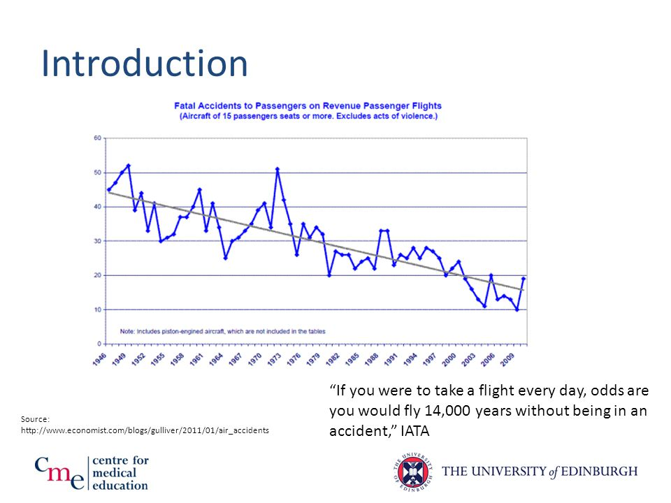 Introduction Source: http://www.economist.com/blogs/gulliver/2011/01/air_accidents If you were to take a flight every day, odds are you would fly 14,000 years without being in an accident, IATA
