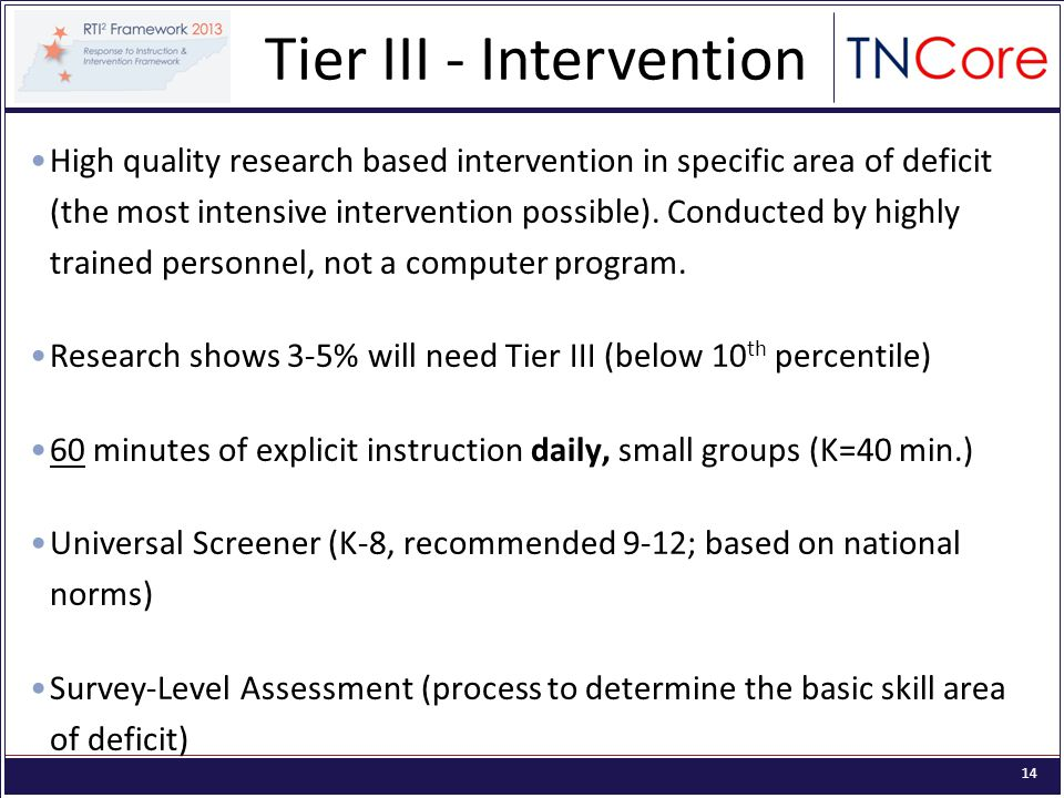 14 High quality research based intervention in specific area of deficit (the most intensive intervention possible).