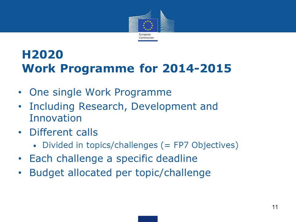H2020 Work Programme for 2014-2015 11 One single Work Programme Including Research, Development and Innovation Different calls Divided in topics/challenges (= FP7 Objectives) Each challenge a specific deadline Budget allocated per topic/challenge