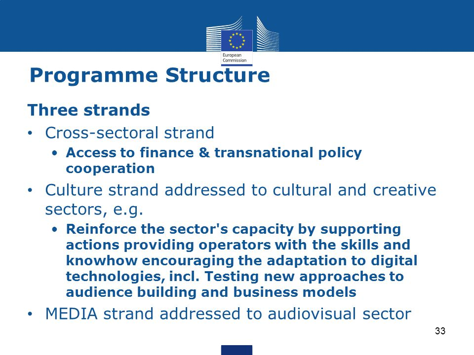 Programme Structure 33 Three strands Cross-sectoral strand Access to finance & transnational policy cooperation Culture strand addressed to cultural and creative sectors, e.g.